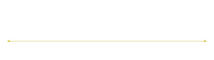 Resor till USA - Junkyard Tours